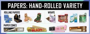 Read more about the article Rolling Papers & Wraps Are A Steady Seller For Smoke Shops